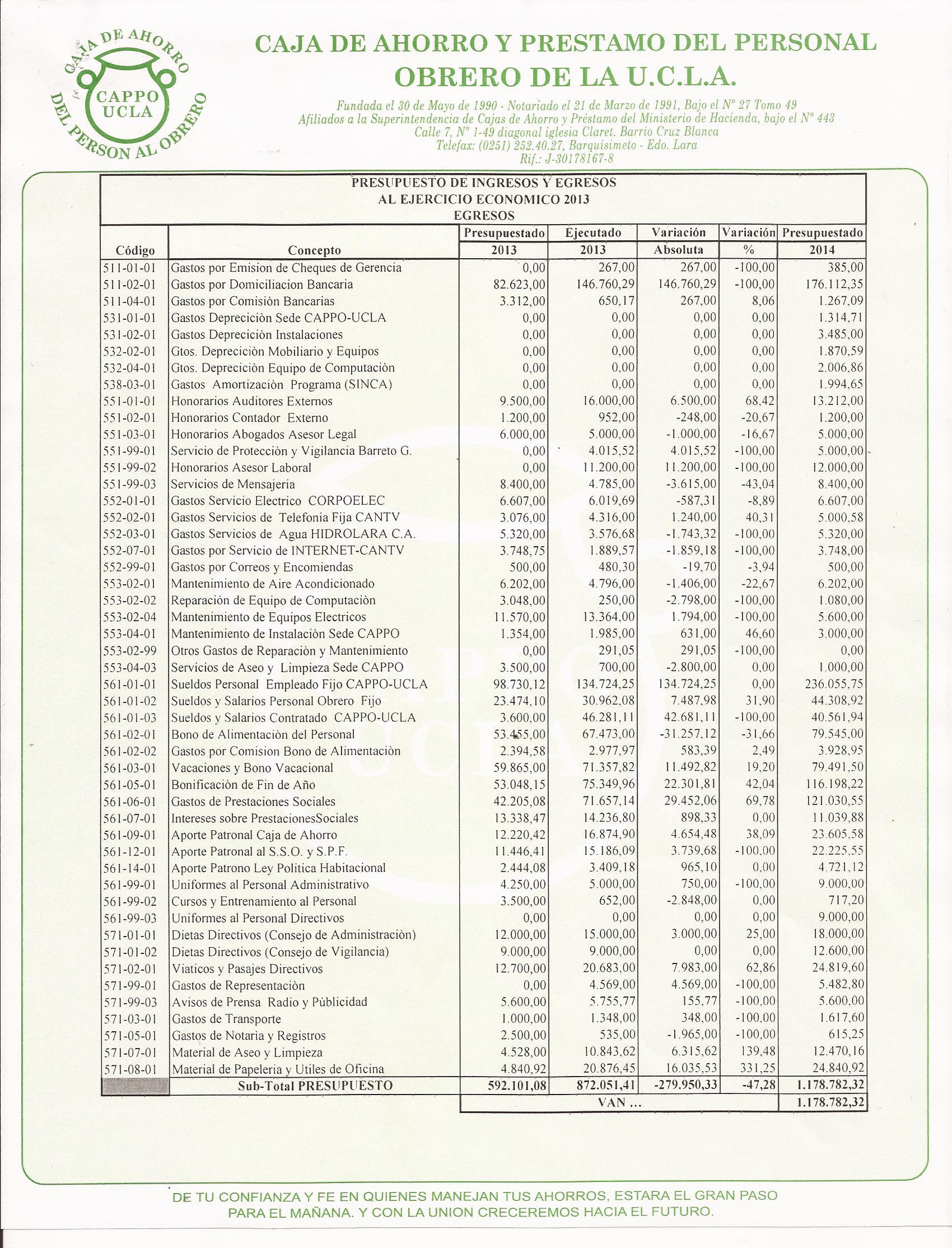 Presupuesto de Ingreso-Egreso (1 de 3)